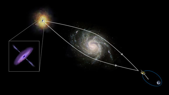 "Astronomers Use Cosmic Gravity to Create ""Black Hole Telescope"""