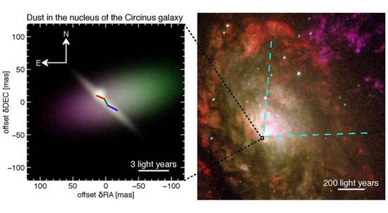 Astronomers View Dense Disk and Bright Funnel at the Center of the Circinus Galaxy