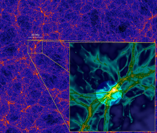 Astronomers View First Image of Diffuse Gas Connecting Galaxies