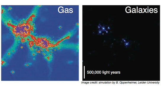 Astronomers-find-gas-around-modern-galaxies