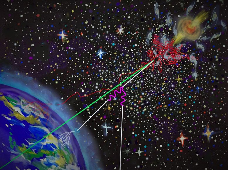 Astrophysicists Reveal That Cosmic Rays, Neutrinos and Gamma Rays May Have Unified Origin