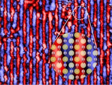 Atomic Scale Imaging of Magnetic Structures