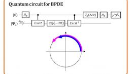 Bayesian Quantum Algorithm Calculates Energy Difference