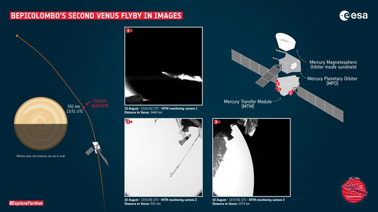 BepiColombo's Second Venus Flyby in Images