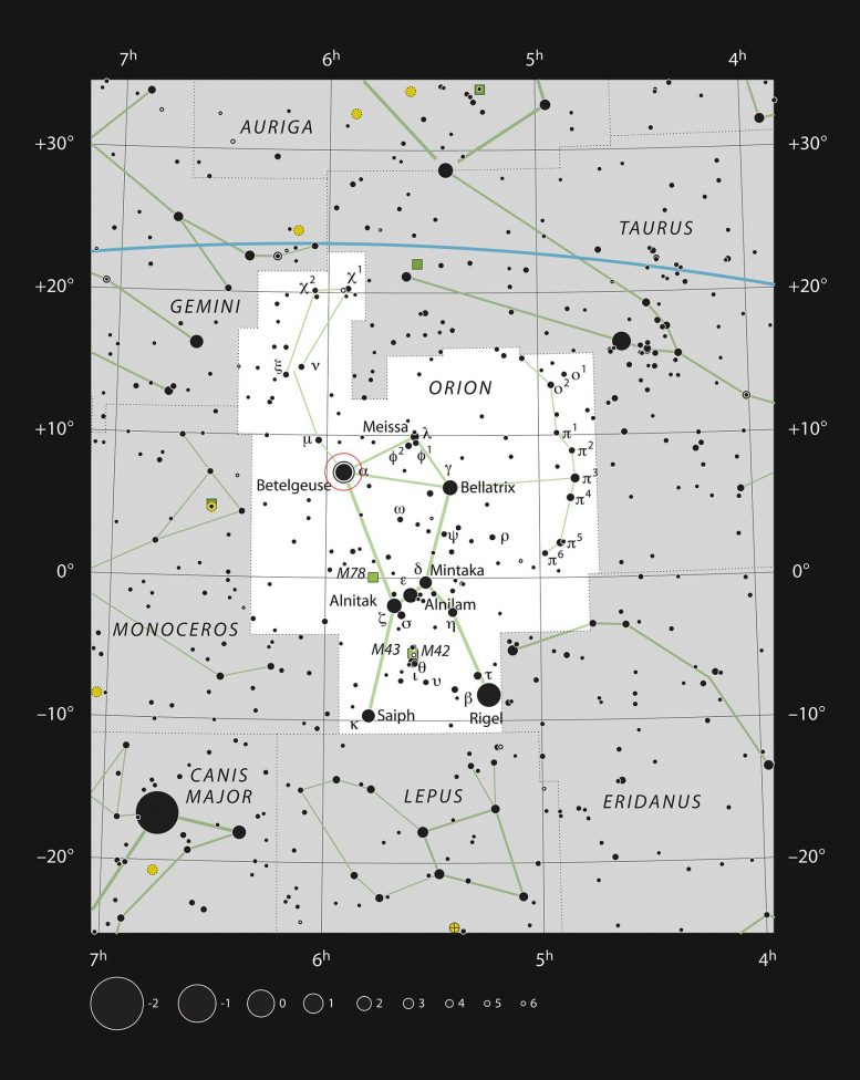 Betelgeuse Star Chart