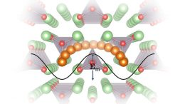 Better Electrolytes for Next-Generation Lithium Batteries