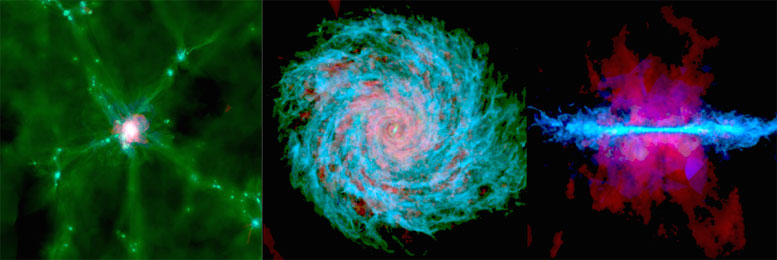 Biggest Ever Simulations Help Uncover the History of the Galaxy