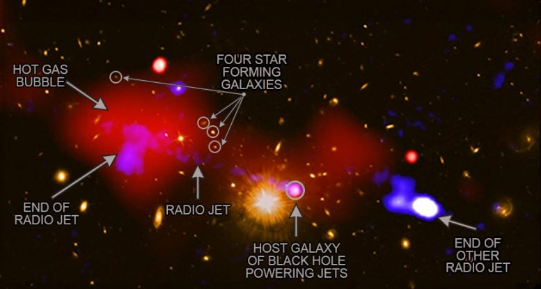 Black Hole Triggers Star Formation