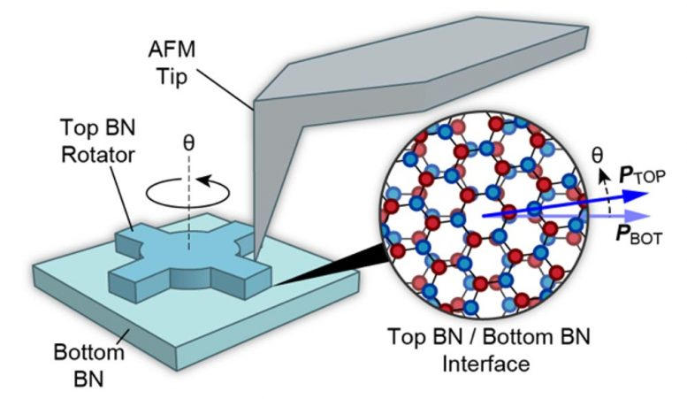 Boron Nitride Crystals Etched Into Micro-Rotator Shapes
