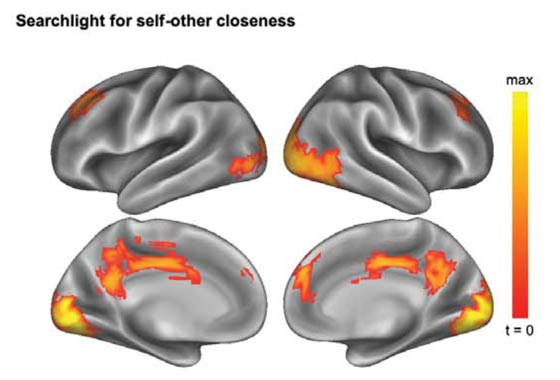 Brain Activity Patterns Feeling Closeness