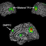 Brain Regions Associated with the Successful Spread of Ideas Identified