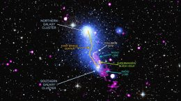 Bridge Between Galaxy Clusters Abell 2384 Annotated