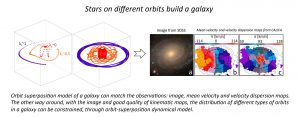 CALIFA Survey Renews the Classification of Galaxies