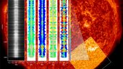 CLASP Sounding Rocket Opens New Window in Solar Physics