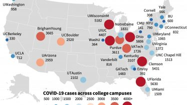 COVID-19 Cases Across 30 College Campuses