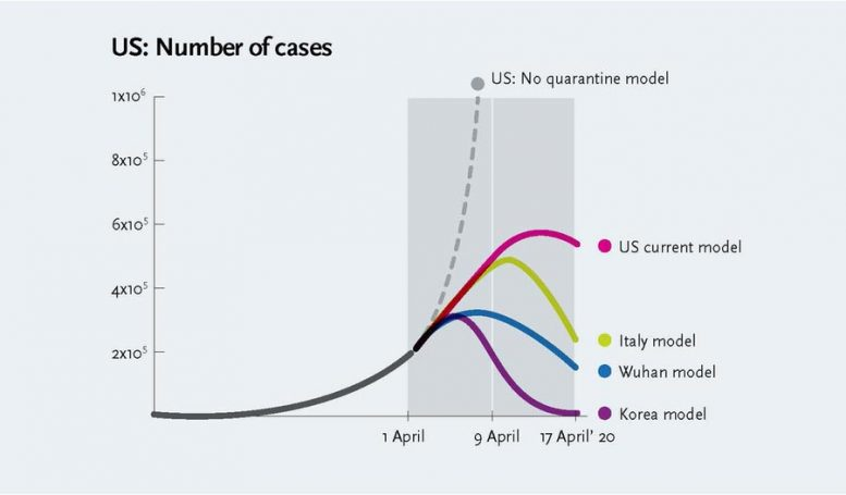 COVID Infected Case Count Model