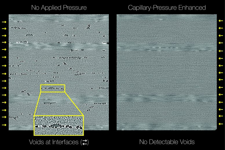 Carbon Fiber Composites Nanoscale Capillaries Pressure