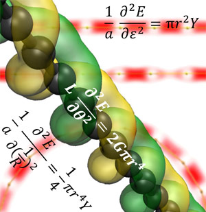 Carbyne Chains May Be Strongest Material Ever