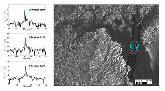 Cassini Observes Features in the Seas of Titan