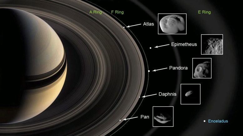 Cassini Reveals Saturn's Rings Coat Tiny Moons