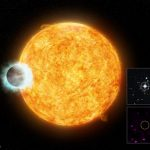 Chandra Discovers Planet That Makes Star Act Deceptively Old