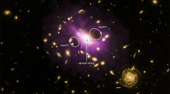 Chandra Reveals the Extreme Power of a Black Hole