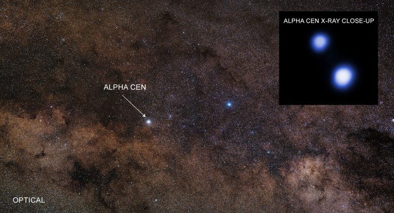 Chandra Scouts Nearest Star System for Possible Hazards