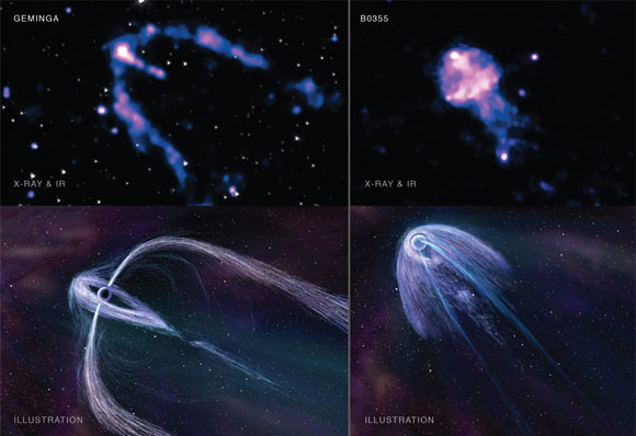 Chandra Shows That Geometry Solves a Pulsar Puzzle