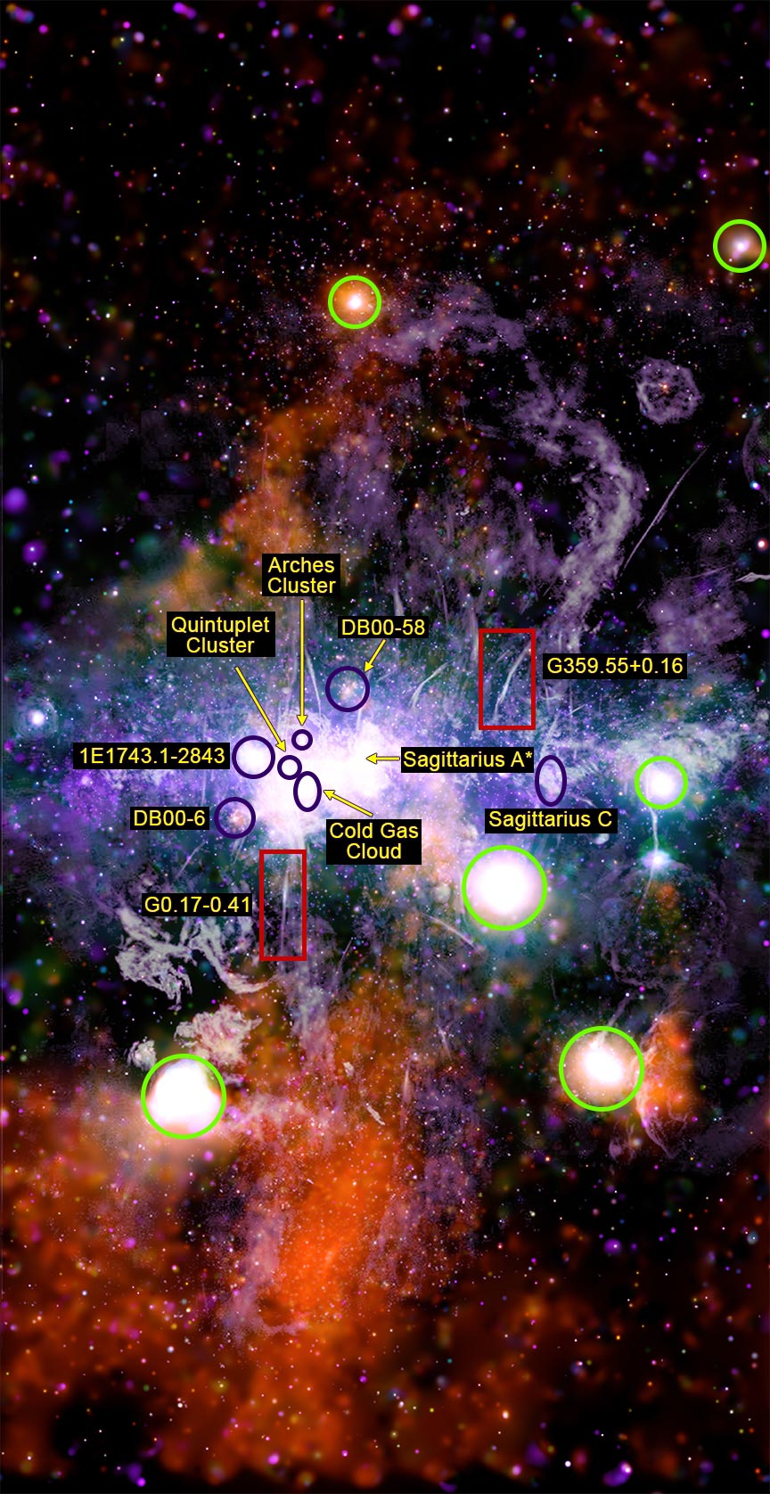 Chandra Survey of Galactic Center Labeled