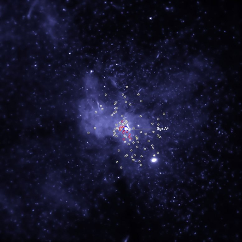 Chandra Views Black Hole Bounty