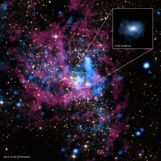 Chandra Views Black Hole Rejecting Food