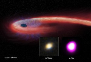 Chandra Views Recording Setting Black Hole
