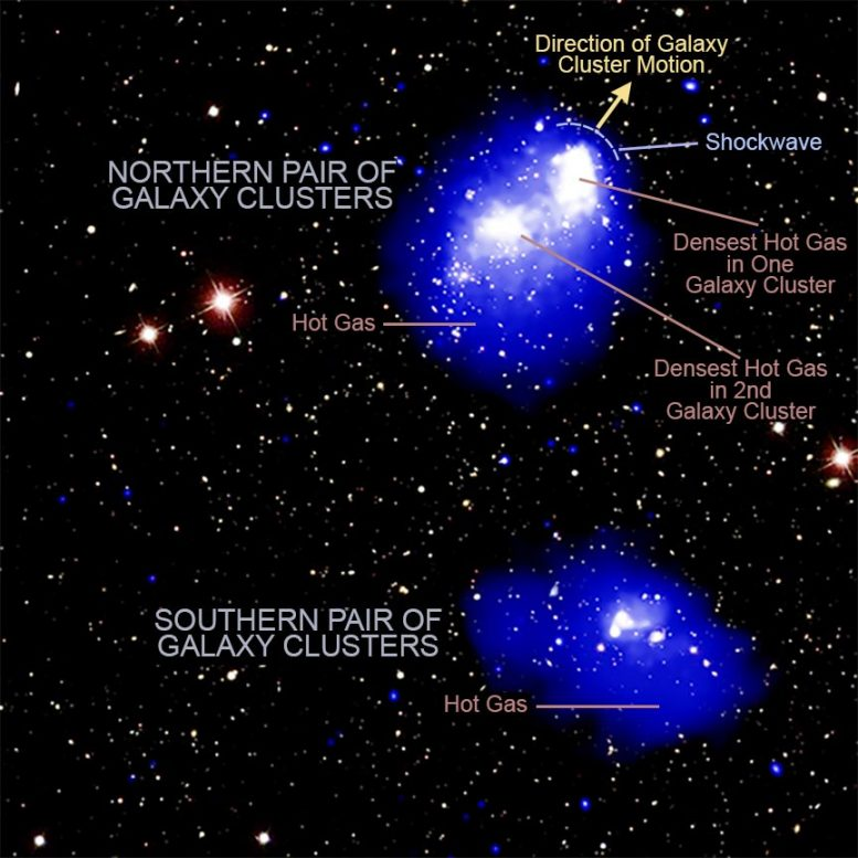 Chandra X-ray and DSS Optical Images of Abell 1758