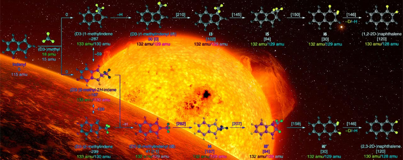 Scientists Discover New Pathway to Forming Complex Carbon