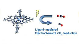 Chemists Discover New Approach for Changing CO2 into CO