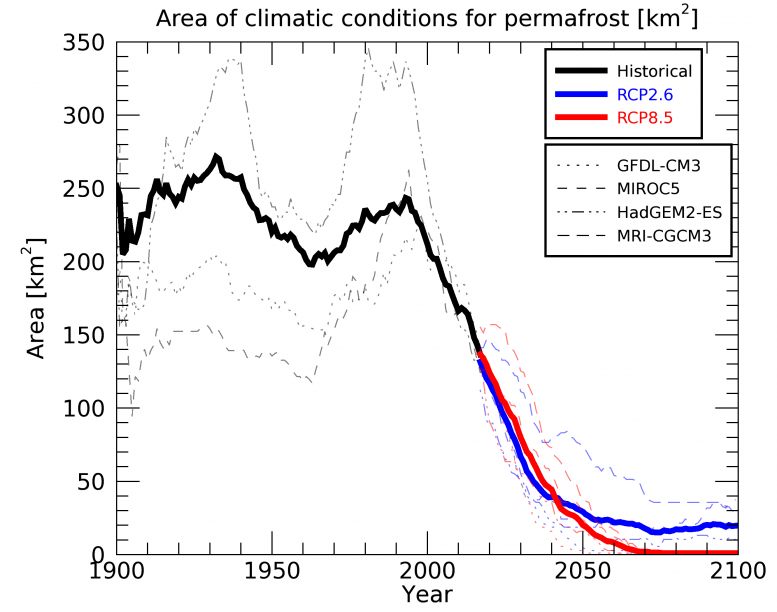Climatic Conditions Permafrost Daisetsu Mountains