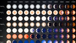 Cloudy Nights and Sunny Days on Distant Hot Jupiters