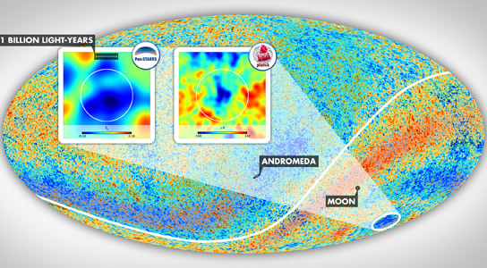 Cold Spot Suggests a Supervoid 1.3 Billion Light Years Across