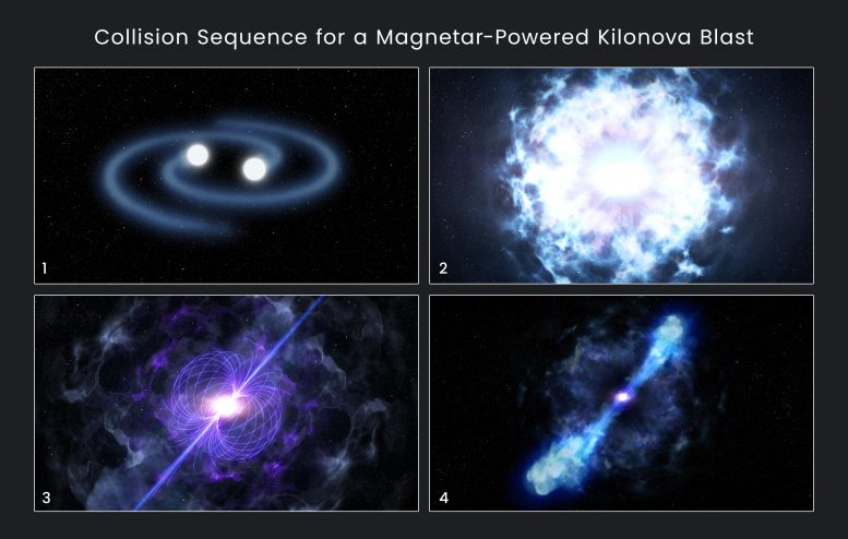 Collision Sequence for a Magnetar-Powered Kilonova Blast Illustration