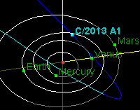 Comet 2013 A1 Heads for Mars