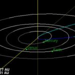 Comet ISON to Fly by Mars