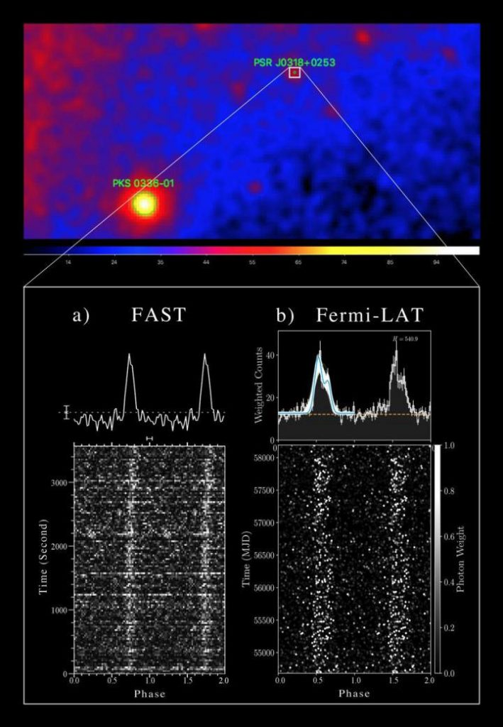 Commensal Radio Astronomy FAST Survey Discovers a Millisecond Pulsar