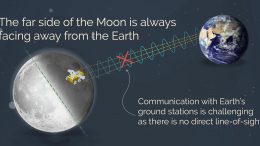Communicating Between Earth and Far Side Moon