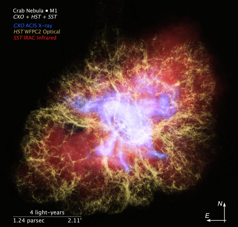 Compass Image of Crab Nebula