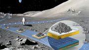 Conceptual Lunar Railway System