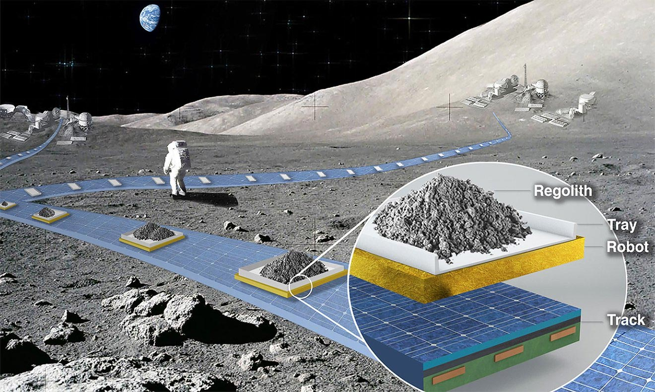 Four Futuristic Space Technology Concepts Selected by NASA for Further Research and Development