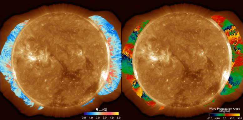 Coronal Magnetic Field Strength and Direction