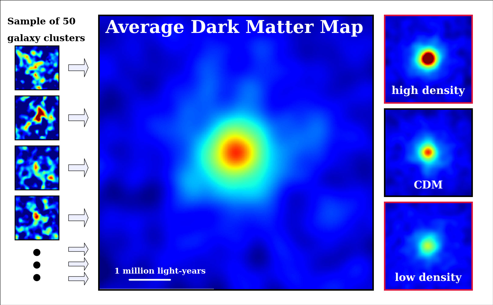 This Is The Most Detailed Map Yet of The Universes Dark
