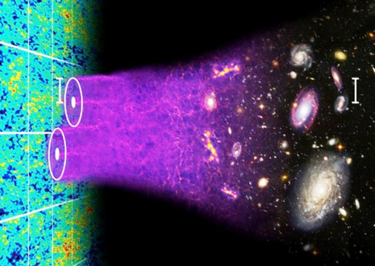 Cosmology and the Spatial Distribution of Galaxies