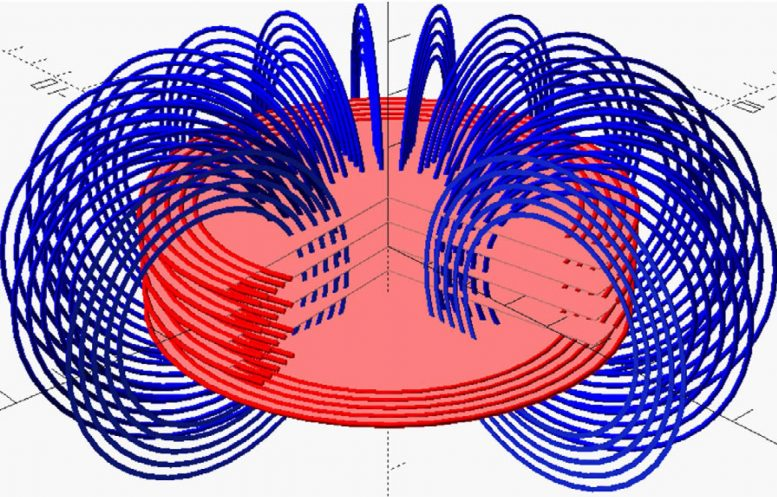 Coupled Axion and Electromagnetic Field